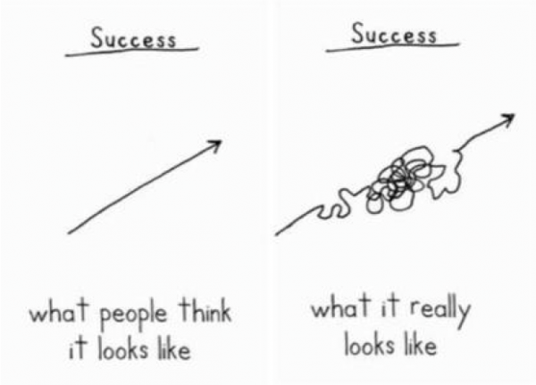 [Image: success-sketch-e1335454746396.png]
