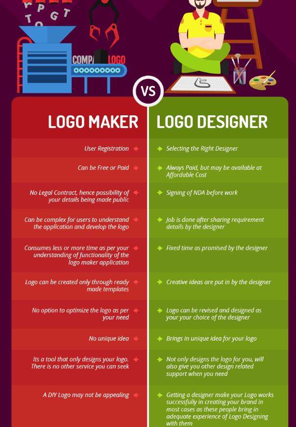 False Logo Infographic